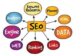 Keyword Research Still Vital for SEO