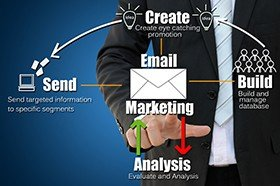 Email Marketing Best Practices - Tips for Creating an Effective Email Campaign